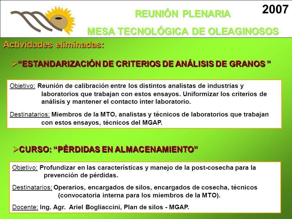 2007 RESUMEN EVALUACIÓN FITOSANITARIOS 1.