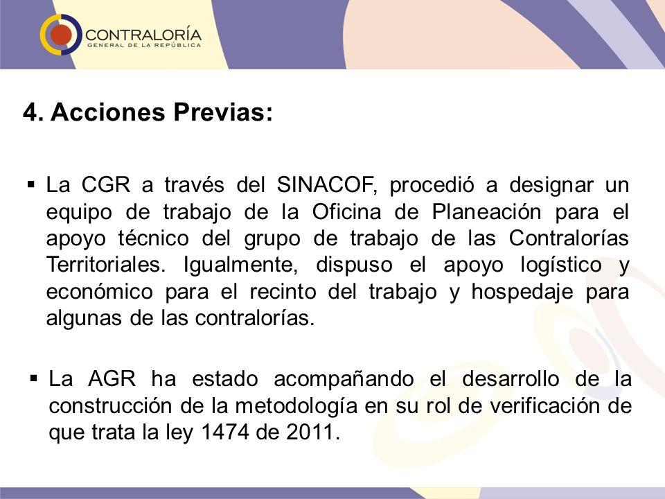 La CGR a través del SINACOF, procedió a designar un equipo de trabajo de la Oficina de Planeación para el apoyo técnico del grupo de trabajo de las Co