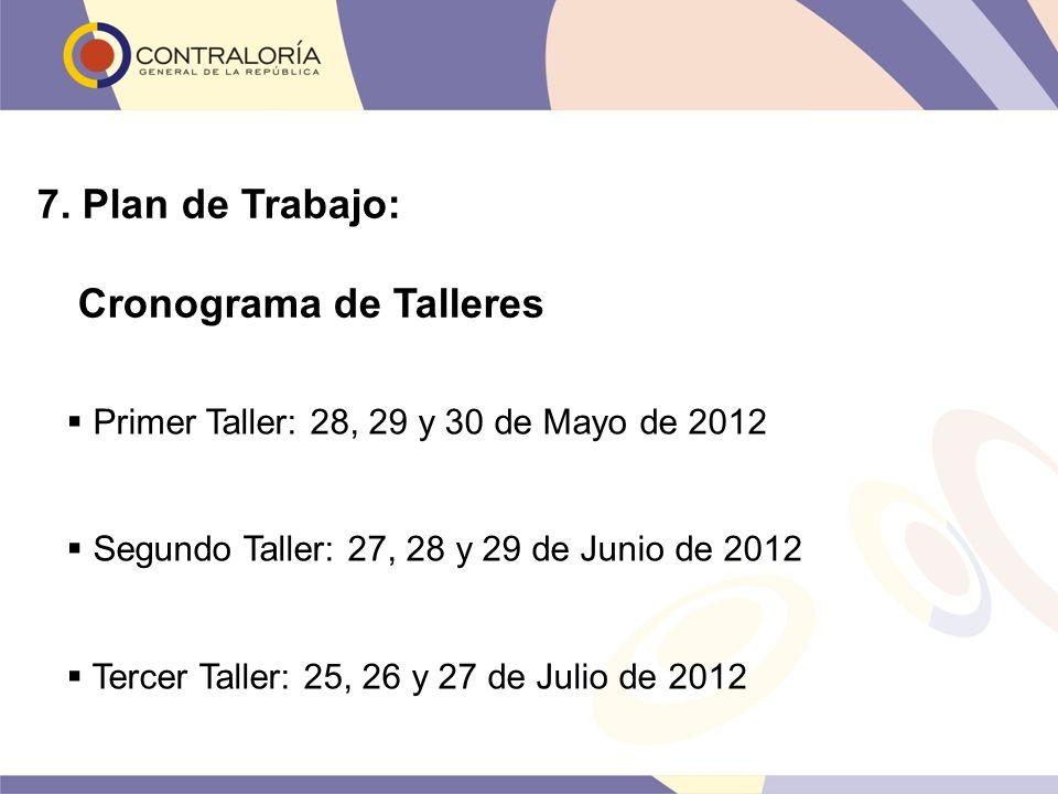 7. Plan de Trabajo: Cronograma de Talleres Primer Taller: 28, 29 y 30 de Mayo de 2012 Segundo Taller: 27, 28 y 29 de Junio de 2012 Tercer Taller: 25,