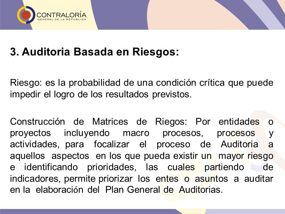 3. Auditoria Basada en Riesgos: Riesgo: es la probabilidad de una condición crítica que puede impedir el logro de los resultados previstos. Construcci