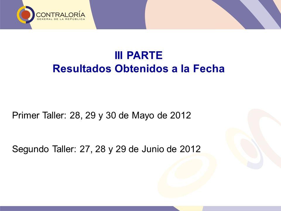 Primer Taller: 28, 29 y 30 de Mayo de 2012 Segundo Taller: 27, 28 y 29 de Junio de 2012 III PARTE Resultados Obtenidos a la Fecha