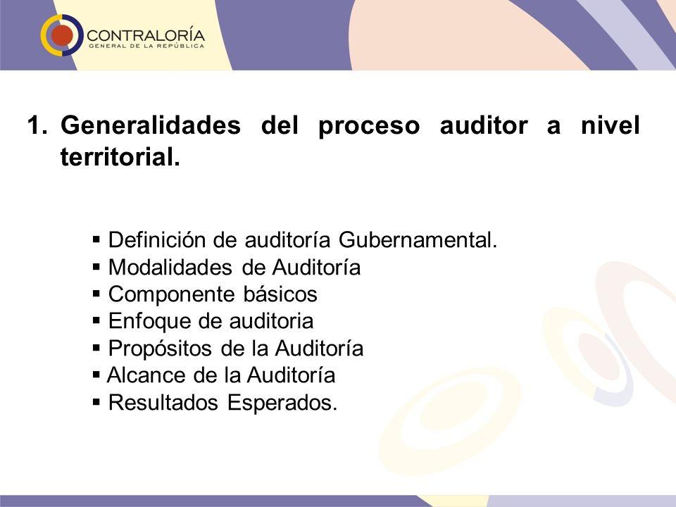 1.Generalidades del proceso auditor a nivel territorial. Definición de auditoría Gubernamental. Modalidades de Auditoría Componente básicos Enfoque de