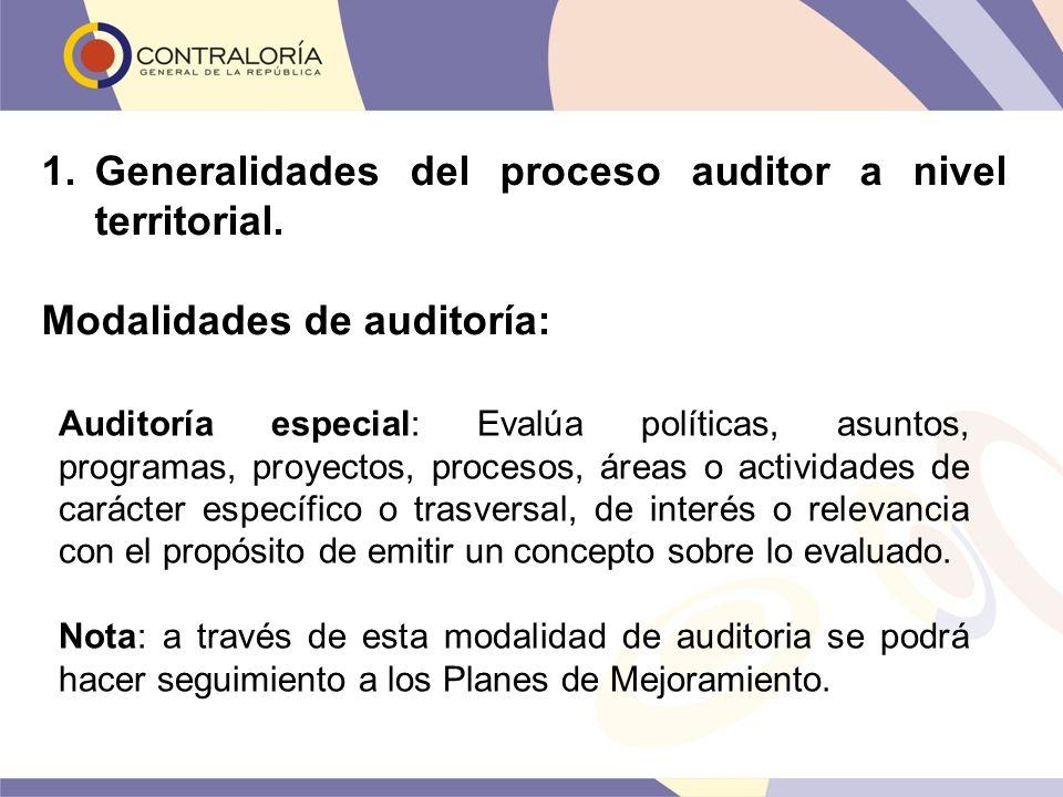 1.Generalidades del proceso auditor a nivel territorial. Modalidades de auditoría: Auditoría especial: Evalúa políticas, asuntos, programas, proyectos