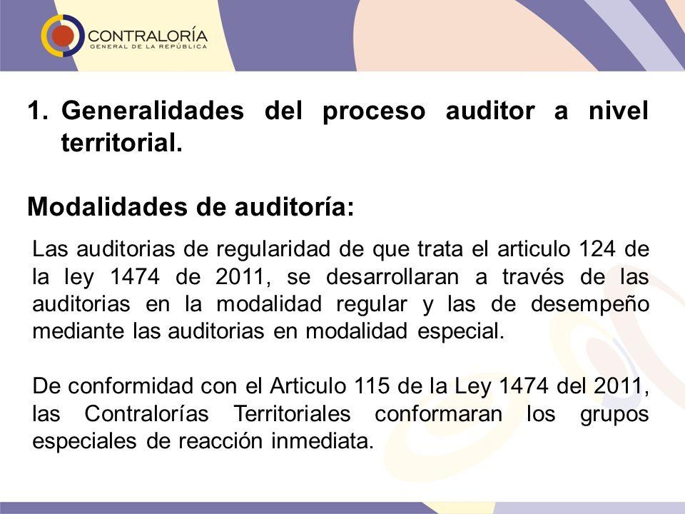 1.Generalidades del proceso auditor a nivel territorial. Modalidades de auditoría: Las auditorias de regularidad de que trata el articulo 124 de la le