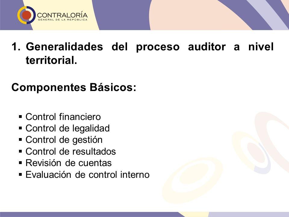 Control financiero Control de legalidad Control de gestión Control de resultados Revisión de cuentas Evaluación de control interno 1.Generalidades del