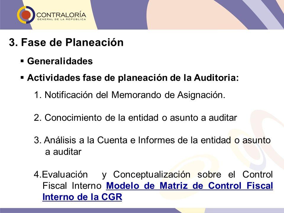 3. Fase de Planeación Generalidades Actividades fase de planeación de la Auditoria: 1. Notificación del Memorando de Asignación. 2. Conocimiento de la
