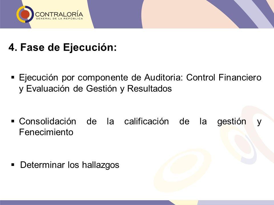 Ejecución por componente de Auditoria: Control Financiero y Evaluación de Gestión y Resultados Consolidación de la calificación de la gestión y Feneci