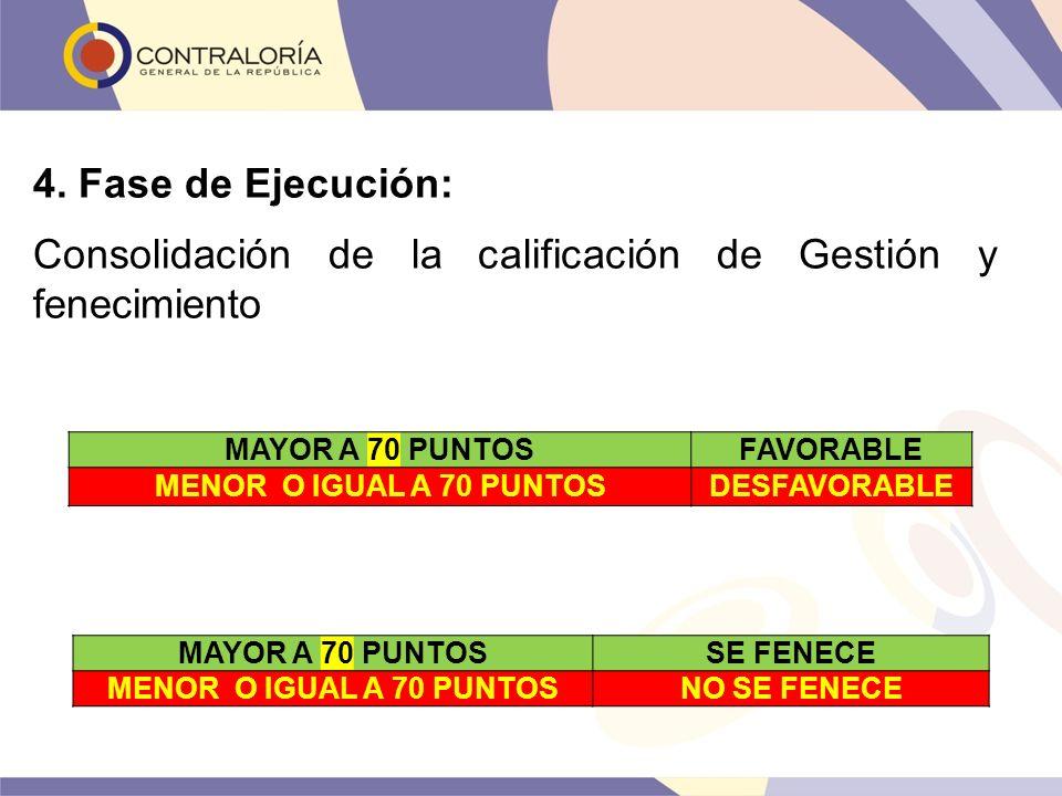 4. Fase de Ejecución: Consolidación de la calificación de Gestión y fenecimiento MAYOR A 70 PUNTOSFAVORABLE MENOR O IGUAL A 70 PUNTOSDESFAVORABLE MAYO