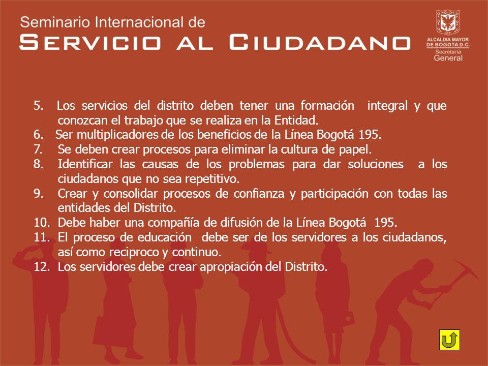 CONCLUSIONES 1.Poseer valores, autoestima, sentido de pertenencia, habilidades de comunicación, conocimiento básico de Bogotá, profesionalización del