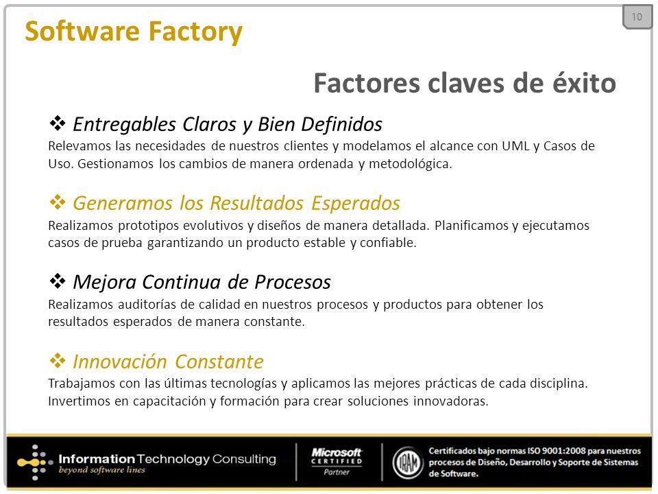 Software Factory Entregables Claros y Bien Definidos Relevamos las necesidades de nuestros clientes y modelamos el alcance con UML y Casos de Uso. Ges