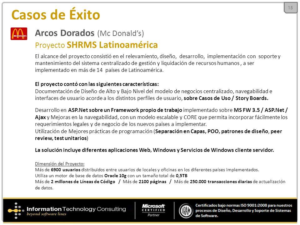 Casos de Éxito Arcos Dorados (Mc Donalds) Proyecto SHRMS Latinoamérica El alcance del proyecto consistió en el relevamiento, diseño, desarrollo, implementación con soporte y mantenimiento del sistema centralizado de gestión y liquidación de recursos humanos, a ser implementado en más de 14 países de Latinoamérica.