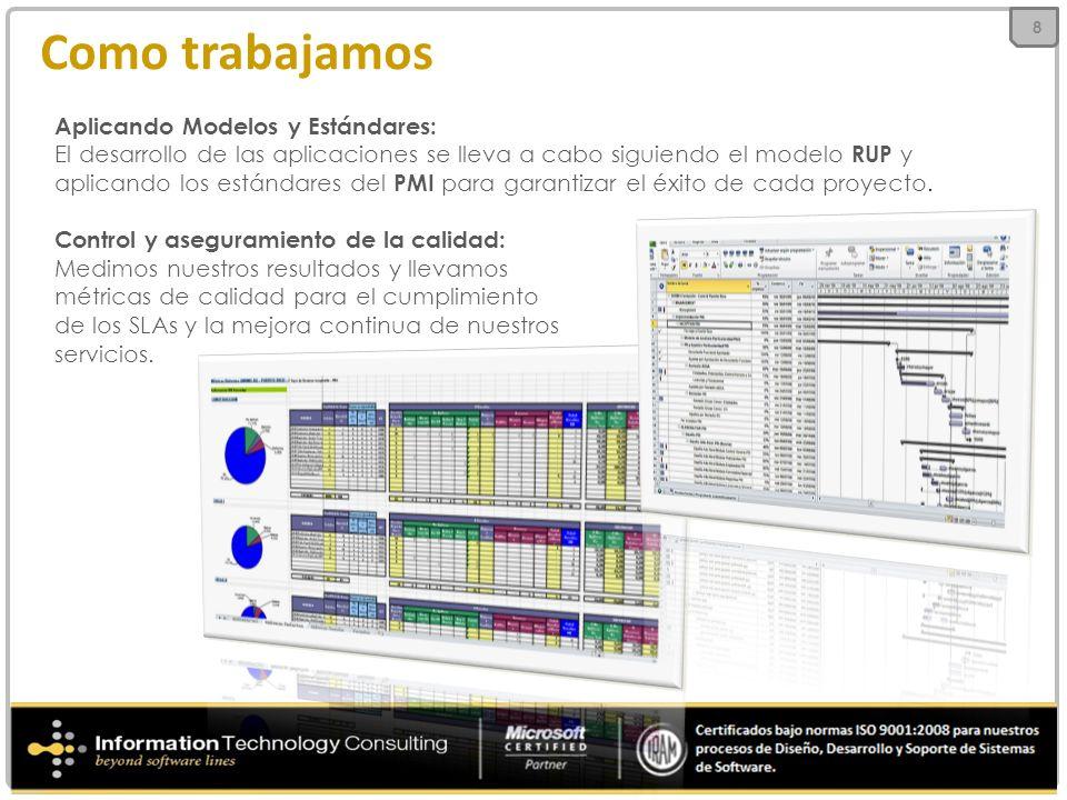 Como trabajamos Aplicando Modelos y Estándares: El desarrollo de las aplicaciones se lleva a cabo siguiendo el modelo RUP y aplicando los estándares del PMI para garantizar el éxito de cada proyecto.