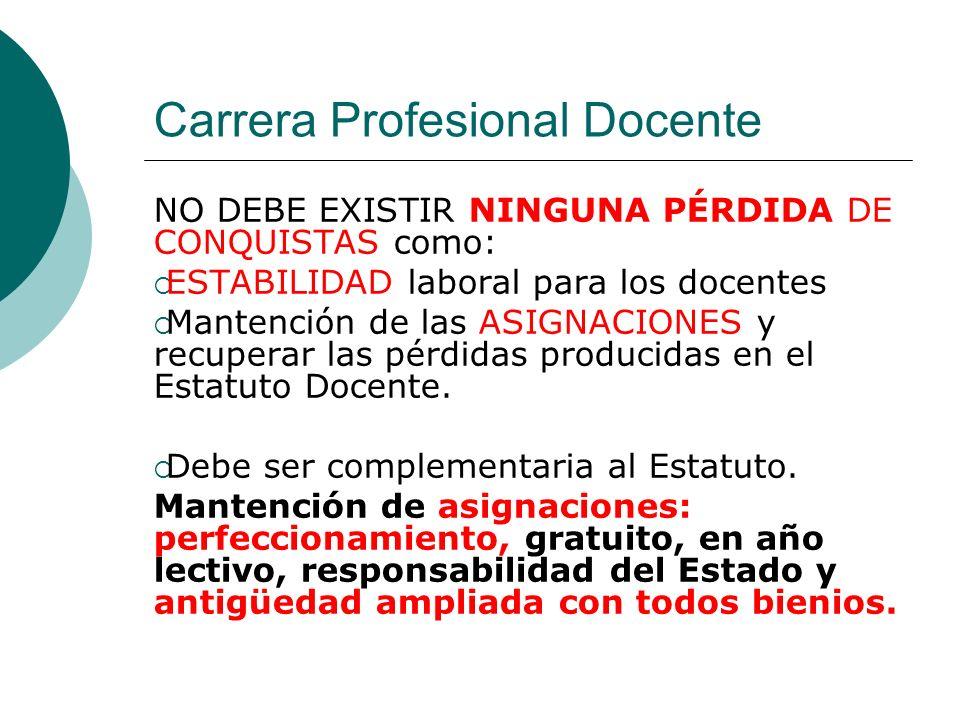 Carrera Profesional Docente NO DEBE EXISTIR NINGUNA PÉRDIDA DE CONQUISTAS como: ESTABILIDAD laboral para los docentes Mantención de las ASIGNACIONES y