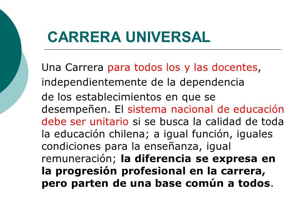 CARRERA UNIVERSAL Una Carrera para todos los y las docentes, independientemente de la dependencia de los establecimientos en que se desempeñen. El sis