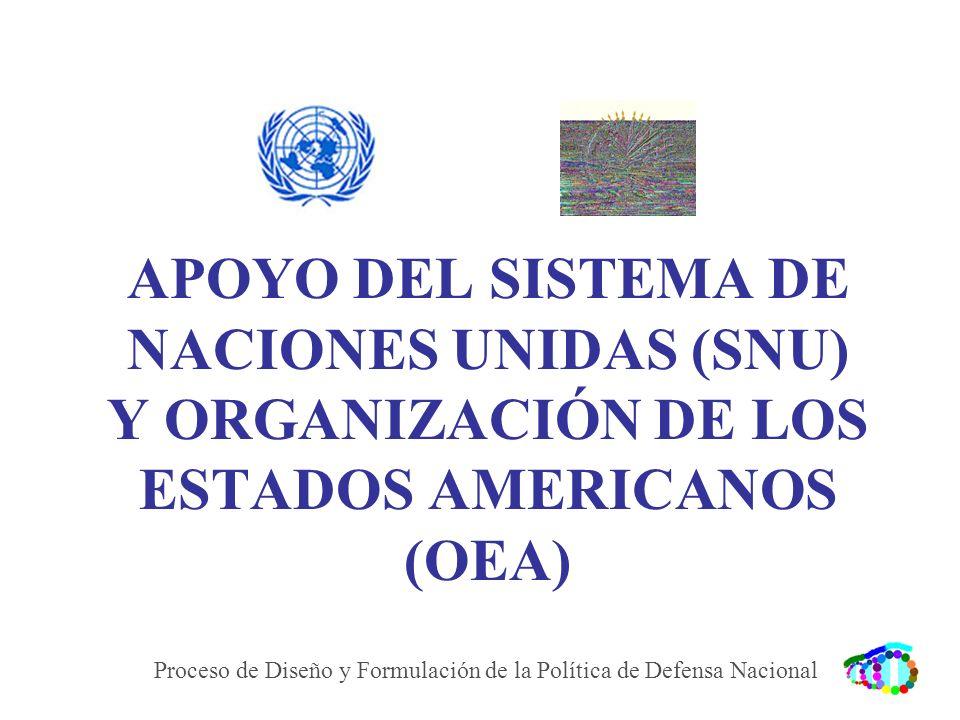 APOYO DEL SISTEMA DE NACIONES UNIDAS (SNU) Y ORGANIZACIÓN DE LOS ESTADOS AMERICANOS (OEA) Proceso de Diseño y Formulación de la Política de Defensa Na