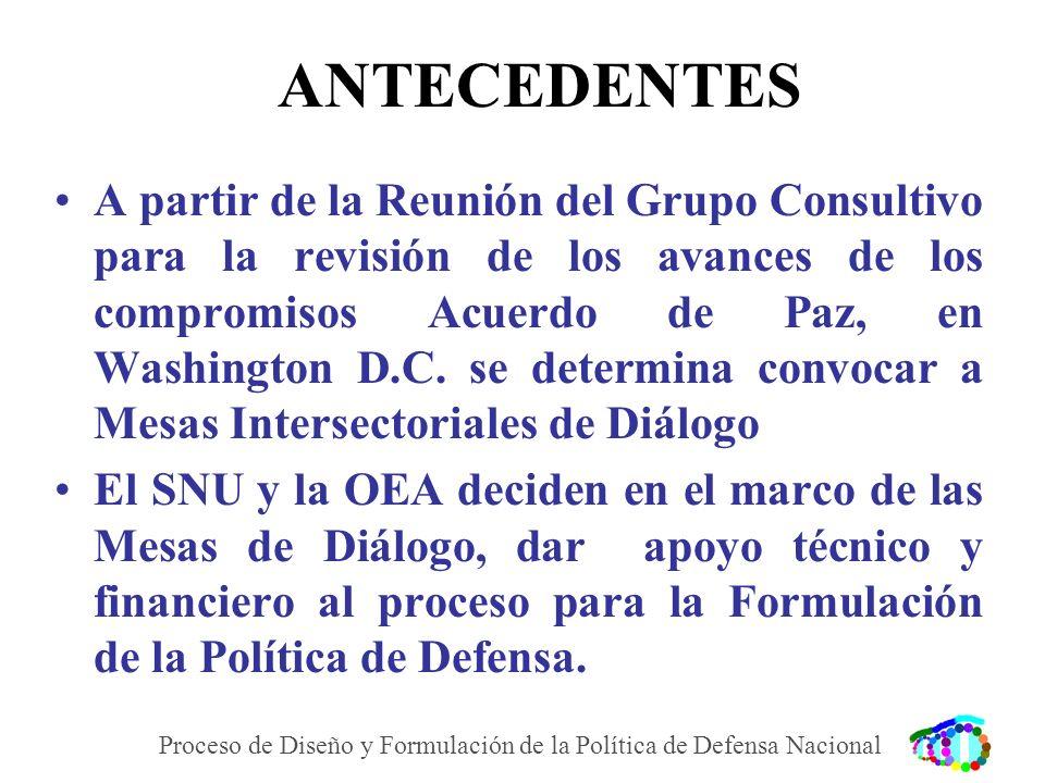 ANTECEDENTES A partir de la Reunión del Grupo Consultivo para la revisión de los avances de los compromisos Acuerdo de Paz, en Washington D.C. se dete