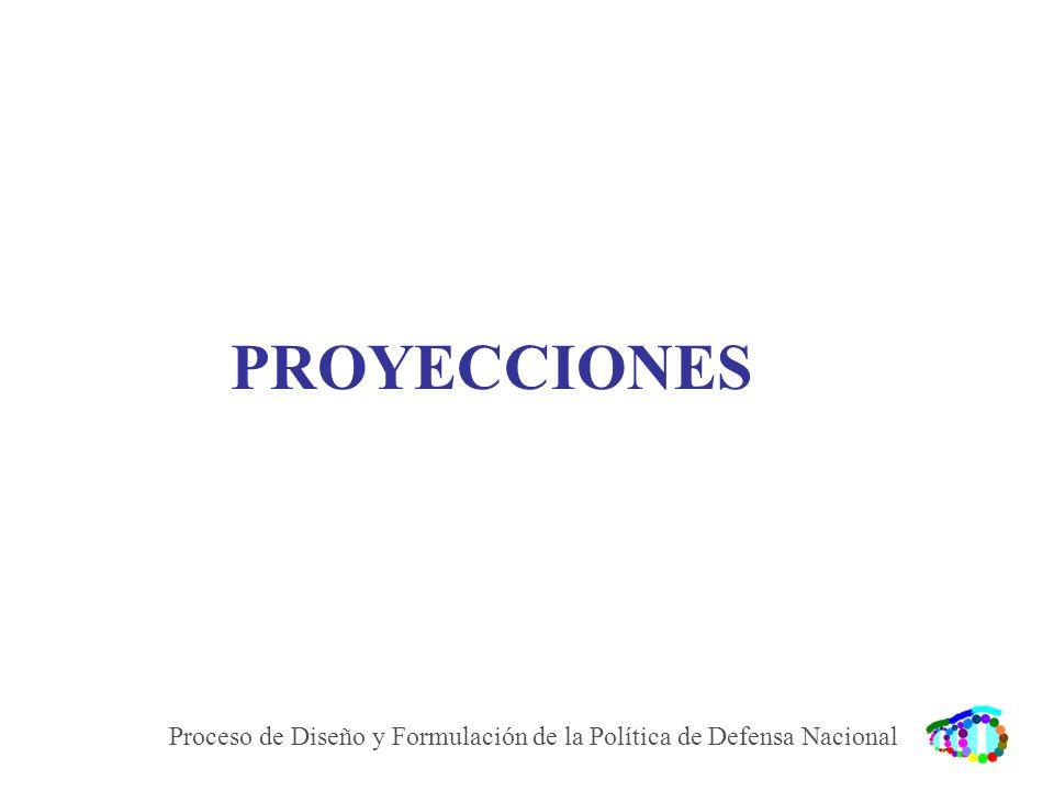 PROYECCIONES Proceso de Diseño y Formulación de la Política de Defensa Nacional