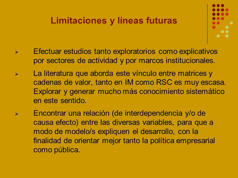 Limitaciones y líneas futuras Efectuar estudios tanto exploratorios como explicativos por sectores de actividad y por marcos institucionales.