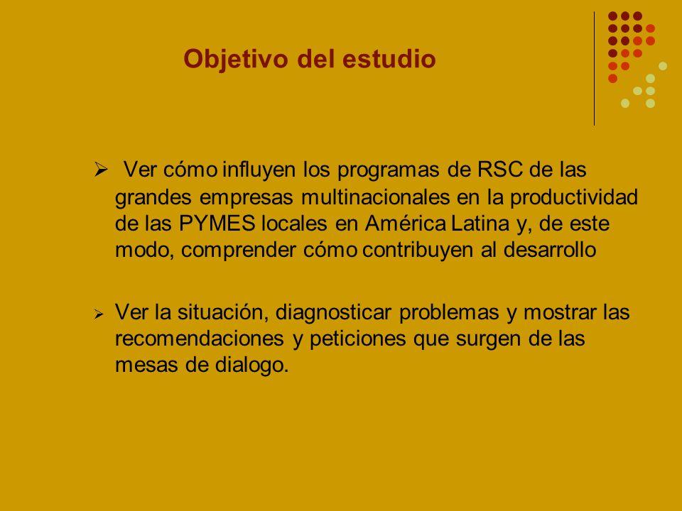Objetivo del estudio Ver cómo influyen los programas de RSC de las grandes empresas multinacionales en la productividad de las PYMES locales en América Latina y, de este modo, comprender cómo contribuyen al desarrollo Ver la situación, diagnosticar problemas y mostrar las recomendaciones y peticiones que surgen de las mesas de dialogo.