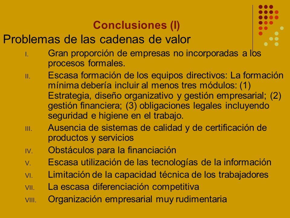 Conclusiones (I) Problemas de las cadenas de valor I.