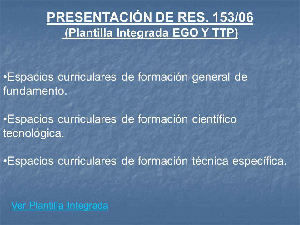 PRESENTACIÓN DE RES. 153/06 (Plantilla Integrada EGO Y TTP) Espacios curriculares de formación general de fundamento. Espacios curriculares de formaci
