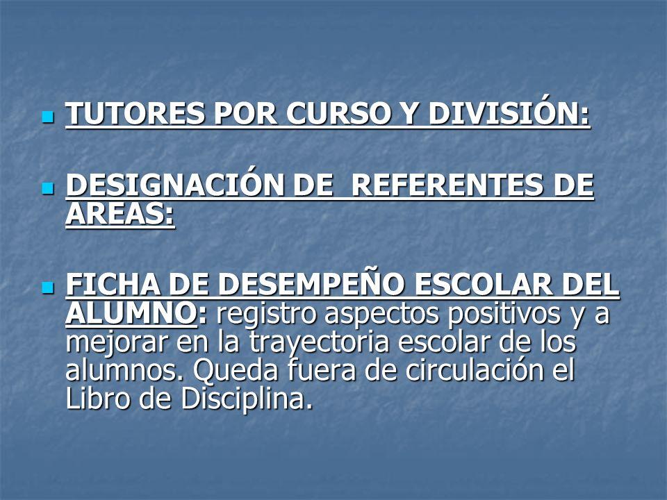 TUTORES POR CURSO Y DIVISIÓN: TUTORES POR CURSO Y DIVISIÓN: DESIGNACIÓN DE REFERENTES DE AREAS: DESIGNACIÓN DE REFERENTES DE AREAS: FICHA DE DESEMPEÑO