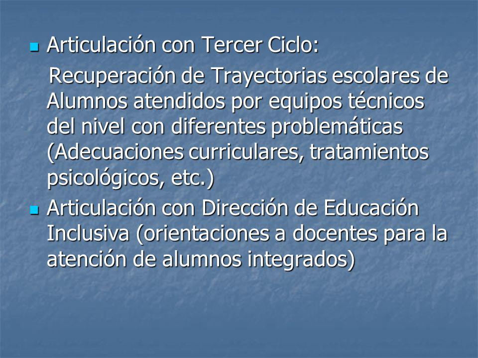 Articulación con Tercer Ciclo: Articulación con Tercer Ciclo: Recuperación de Trayectorias escolares de Alumnos atendidos por equipos técnicos del niv