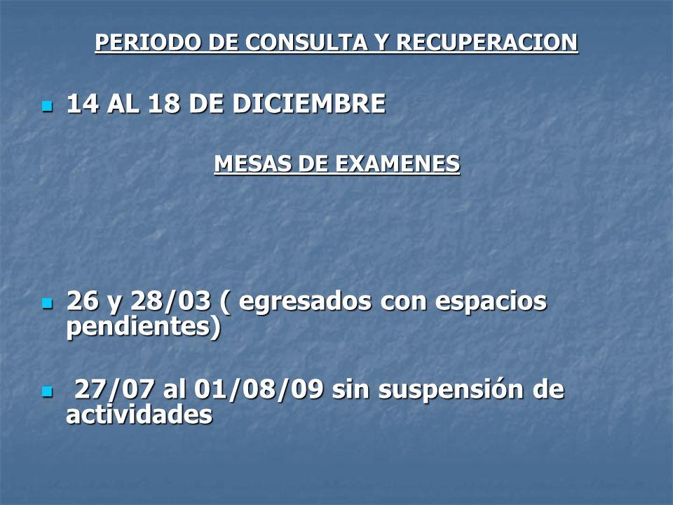PERIODO DE CONSULTA Y RECUPERACION 14 AL 18 DE DICIEMBRE 14 AL 18 DE DICIEMBRE MESAS DE EXAMENES 26 y 28/03 ( egresados con espacios pendientes) 26 y