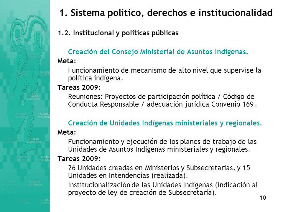 10 1.Sistema político, derechos e institucionalidad 1.2.