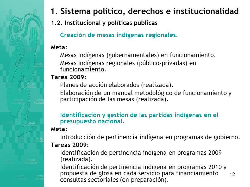 12 1.Sistema político, derechos e institucionalidad 1.2.
