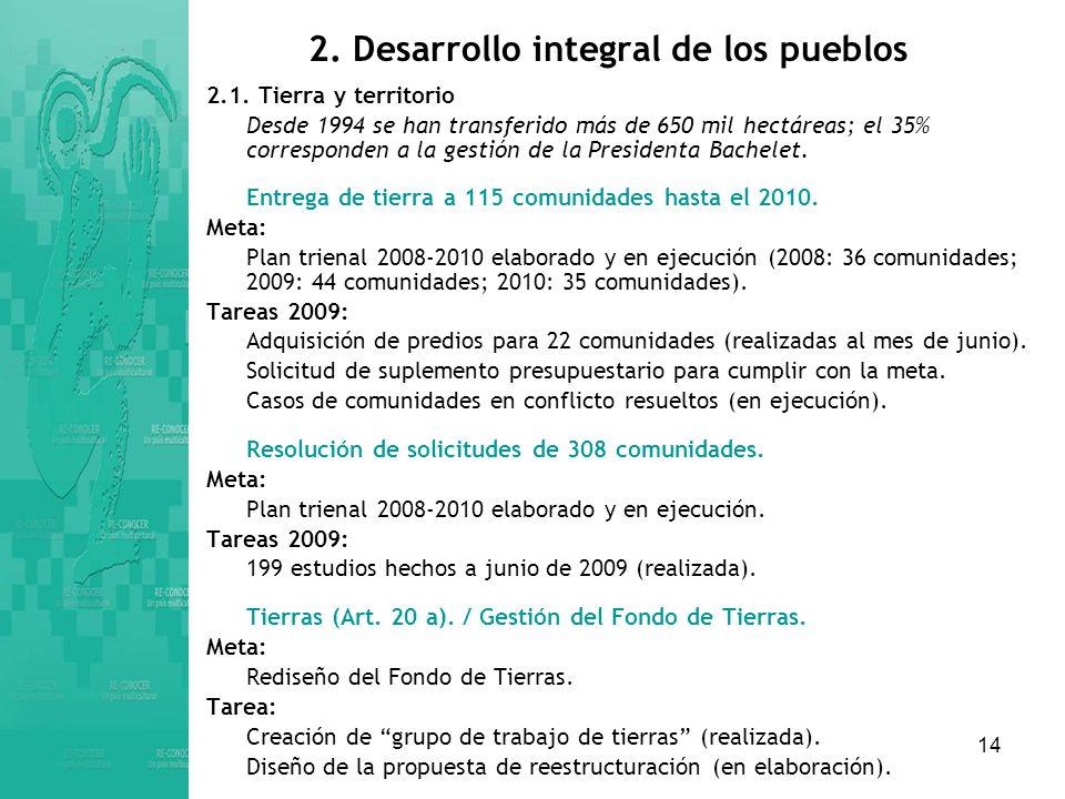 14 2.Desarrollo integral de los pueblos 2.1.