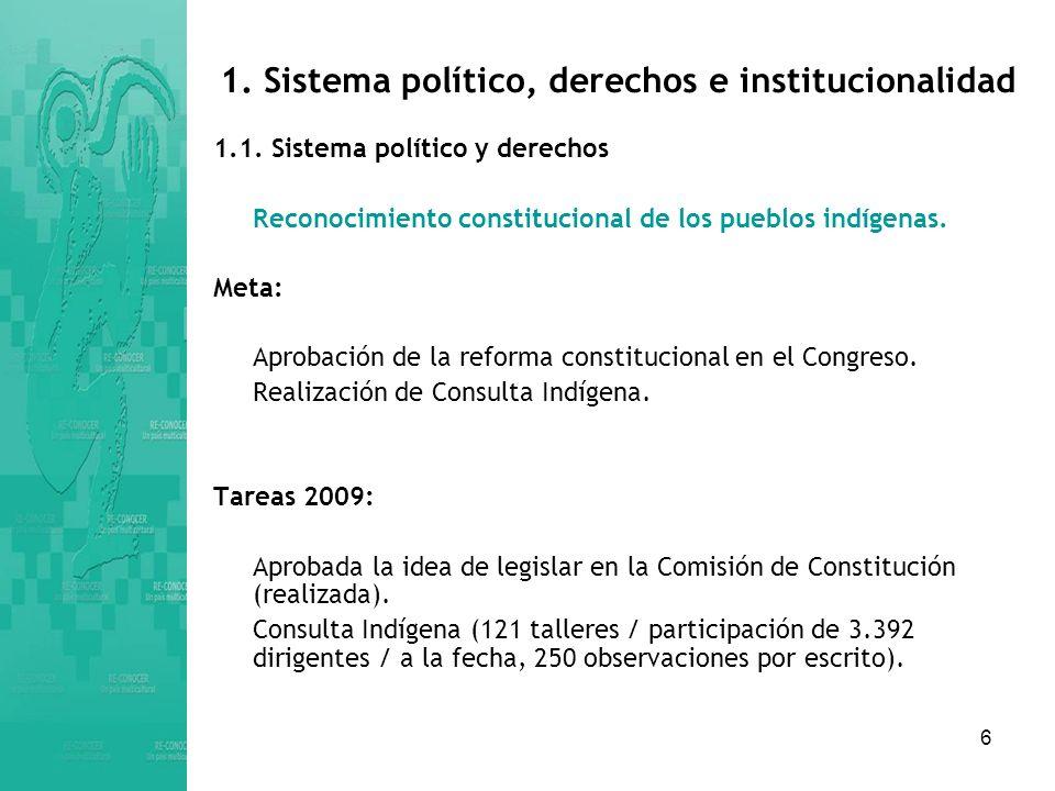 7 1.Sistema político, derechos e institucionalidad 1.1.