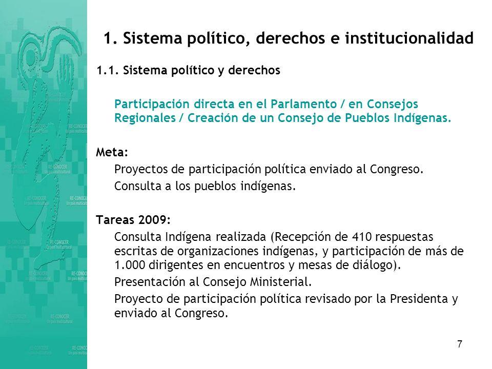 18 2.Desarrollo integral de los pueblos 2.3.