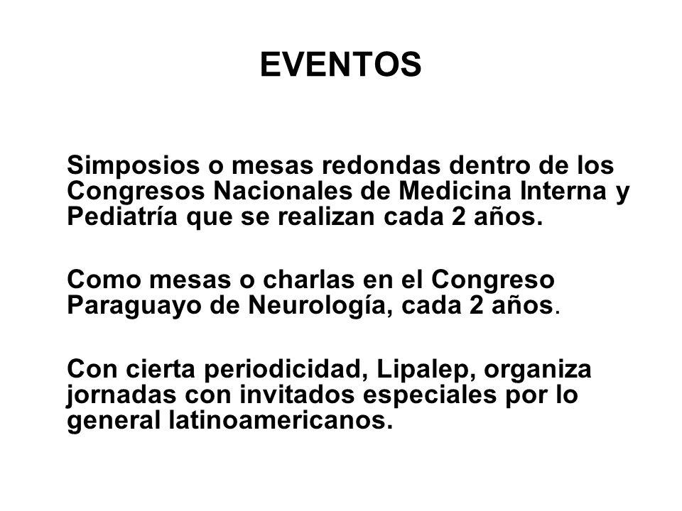 EVENTOS Simposios o mesas redondas dentro de los Congresos Nacionales de Medicina Interna y Pediatría que se realizan cada 2 años. Como mesas o charla