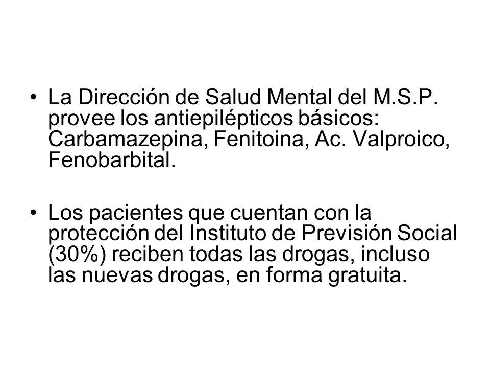 La Dirección de Salud Mental del M.S.P. provee los antiepilépticos básicos: Carbamazepina, Fenitoina, Ac. Valproico, Fenobarbital. Los pacientes que c
