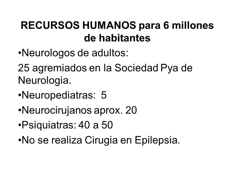 RECURSOS HUMANOS para 6 millones de habitantes Neurologos de adultos: 25 agremiados en la Sociedad Pya de Neurologia. Neuropediatras: 5 Neurocirujanos