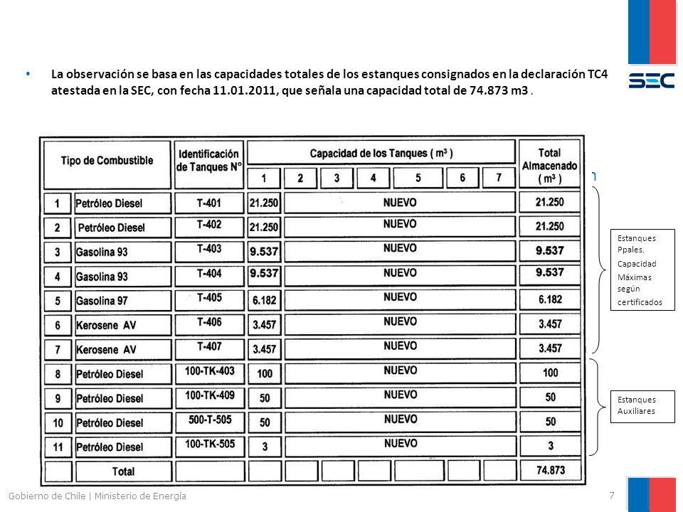 5.1 Aumento de la Capacidad de Estanques. Basado en cuadro de declaración TC4. 7 Gobierno de Chile | Ministerio de Energía La observación se basa en l