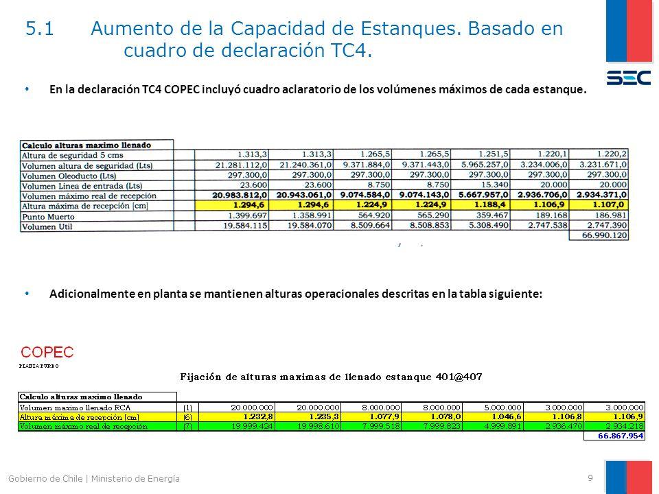 5.1 Aumento de la Capacidad de Estanques. Basado en cuadro de declaración TC4. 9 Gobierno de Chile | Ministerio de Energía En la declaración TC4 COPEC