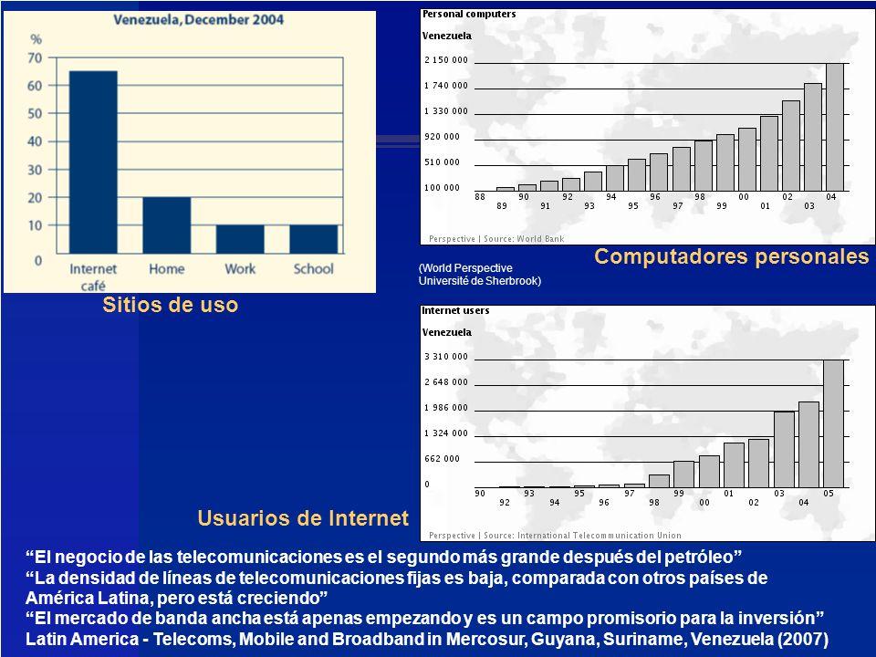 El negocio de las telecomunicaciones es el segundo más grande después del petróleo La densidad de líneas de telecomunicaciones fijas es baja, comparad