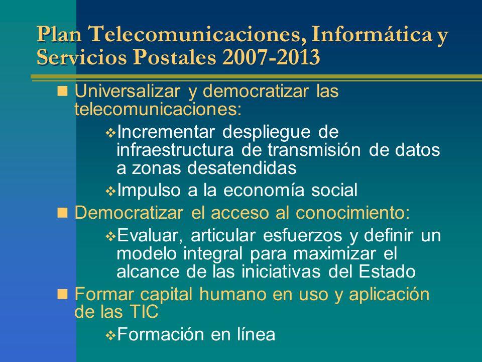 Plan Telecomunicaciones, Informática y Servicios Postales 2007-2013 Universalizar y democratizar las telecomunicaciones: Incrementar despliegue de inf