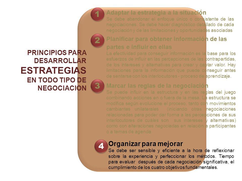 PRINCIPIOS PARA DESARROLLAR ESTRATEGIAS EN TODO TIPO DE NEGOCIACION Adaptar la estrategia a la situación Se debe abandonar el enfoque único o consiste