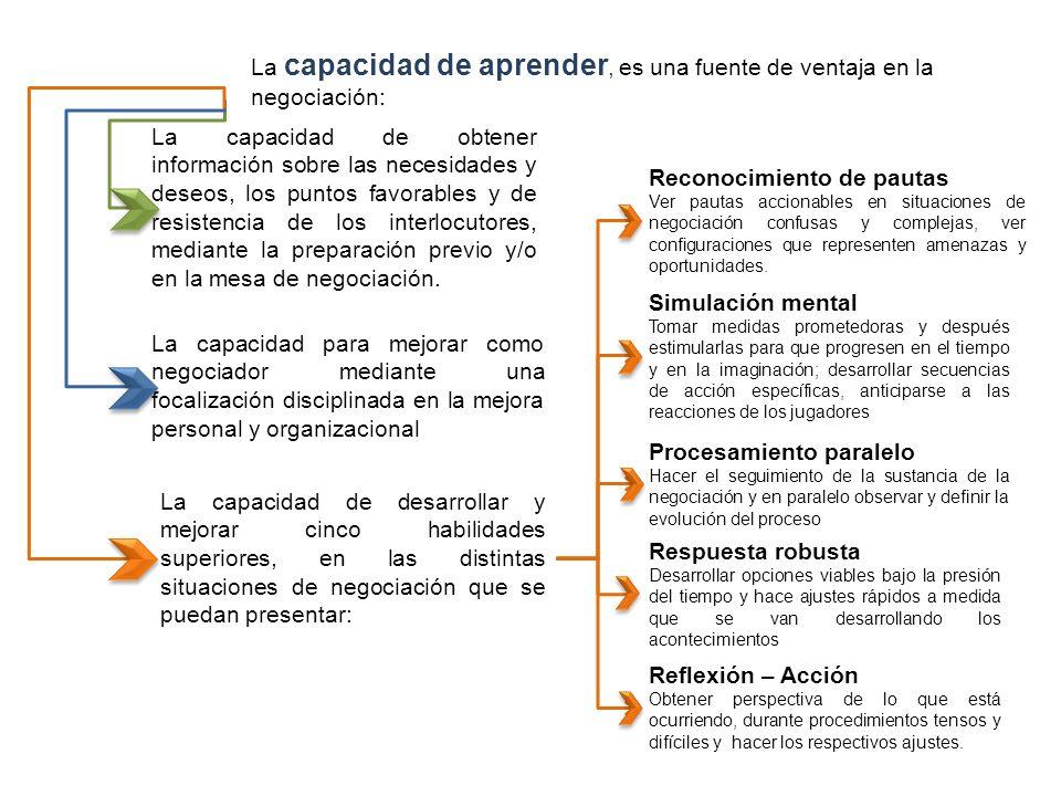 La capacidad de aprender, es una fuente de ventaja en la negociación: La capacidad de obtener información sobre las necesidades y deseos, los puntos f