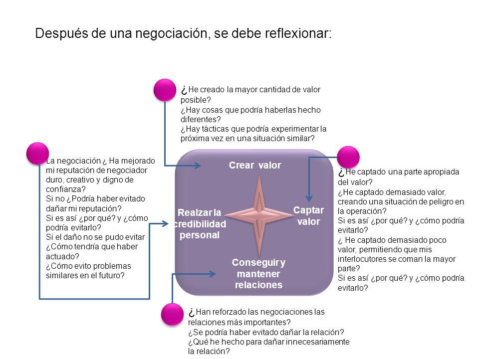 Después de una negociación, se debe reflexionar: Crear valor Captar valor Conseguir y mantener relaciones Realzar la credibilidad personal ¿ He creado