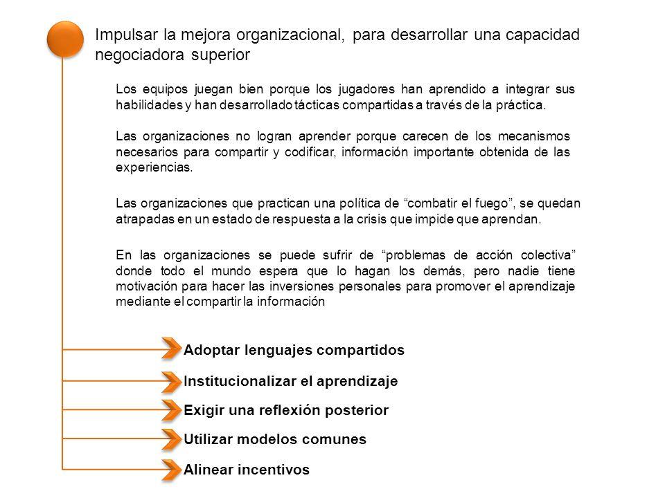 Impulsar la mejora organizacional, para desarrollar una capacidad negociadora superior Los equipos juegan bien porque los jugadores han aprendido a in