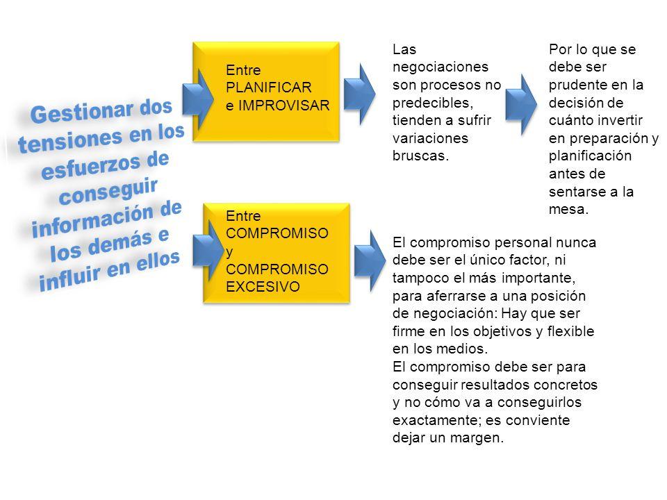 Entre PLANIFICAR e IMPROVISAR Las negociaciones son procesos no predecibles, tienden a sufrir variaciones bruscas. Por lo que se debe ser prudente en