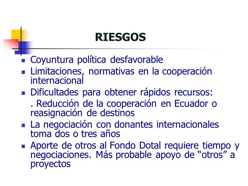 RIESGOS Coyuntura política desfavorable Limitaciones, normativas en la cooperación internacional Dificultades para obtener rápidos recursos:.