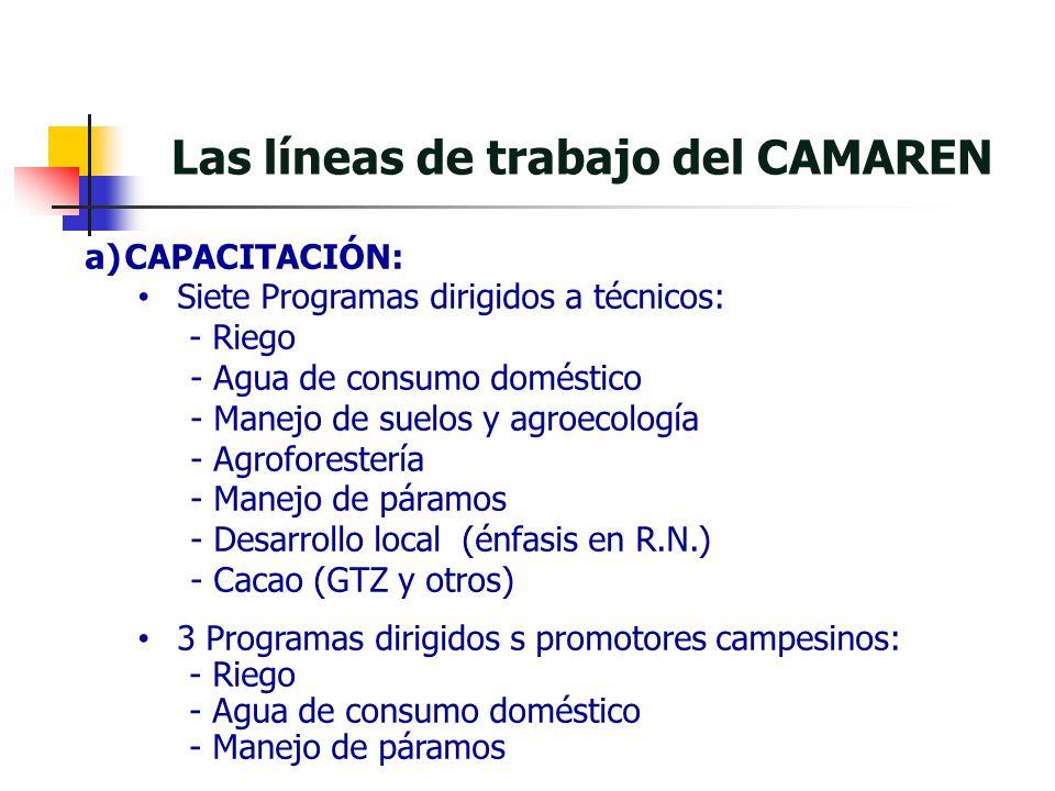 Las líneas de trabajo del CAMAREN a)CAPACITACIÓN: Siete Programas dirigidos a técnicos: - Riego - Agua de consumo doméstico - Manejo de suelos y agroecología - Agroforestería - Manejo de páramos - Desarrollo local (énfasis en R.N.) - Cacao (GTZ y otros) 3 Programas dirigidos s promotores campesinos: - Riego - Agua de consumo doméstico - Manejo de páramos