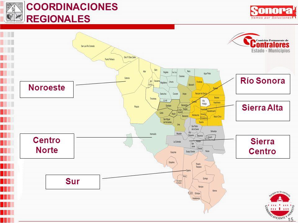 15 COORDINACIONES REGIONALES Noroeste Centro Norte Sur Sierra Centro Sierra Alta Río Sonora