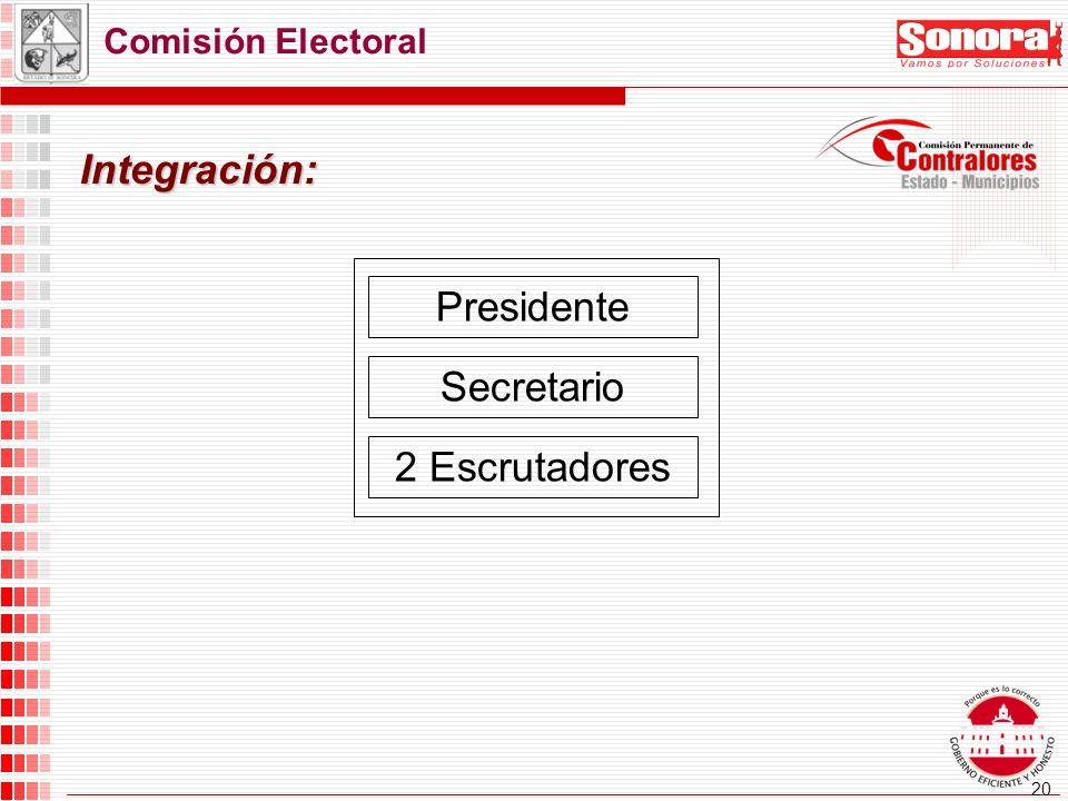 20 Integración: Comisión Electoral Presidente Secretario 2 Escrutadores