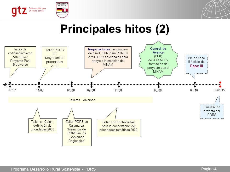 03.05.2014 Seite 4 Página 4 Programa Desarrollo Rural Sostenible - PDRS Principales hitos (2) Fin de Fase II / Inicio de Fase III Taller con contrapartes para la concertación de prioridades temáticas 2009 Taller PDRS en Moyobamba: prioridades 2008 11/0704/0809/0811/0803/0904/10 Inicio de cofinanciamiento con SECO: Proyecto Perú Biodiverso 07/07 Negociaciones: asignación de 5 mill.